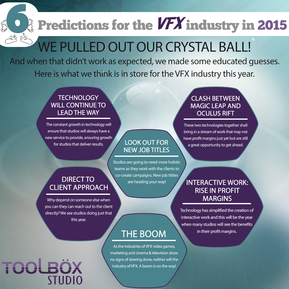 predictions for 2015
