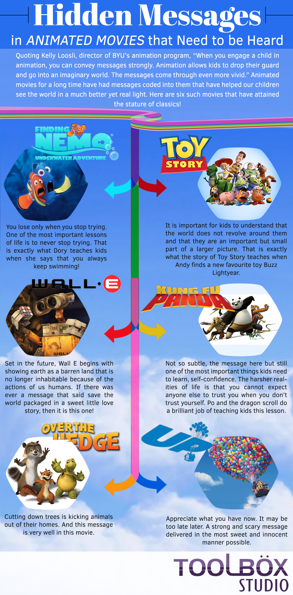 hidden messages in animated movies