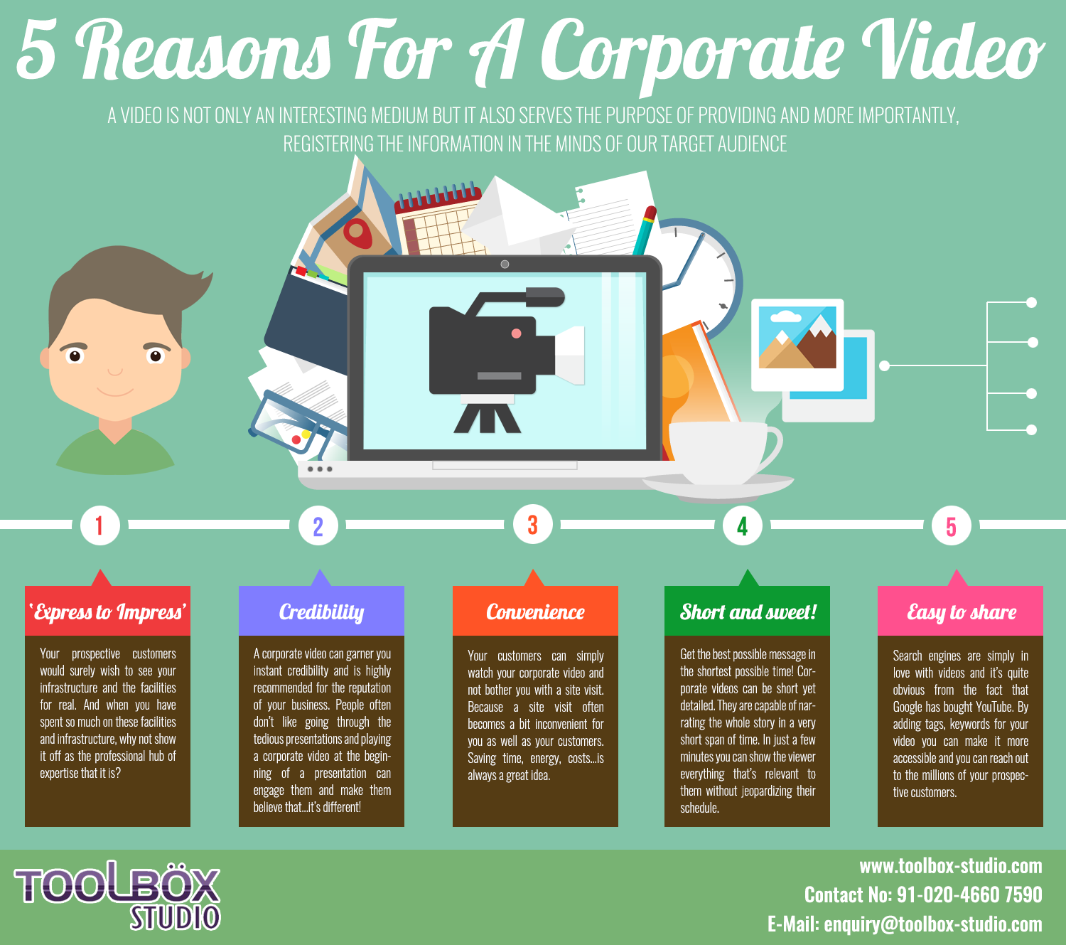 5 Reasons For A Corporate Video Infographic