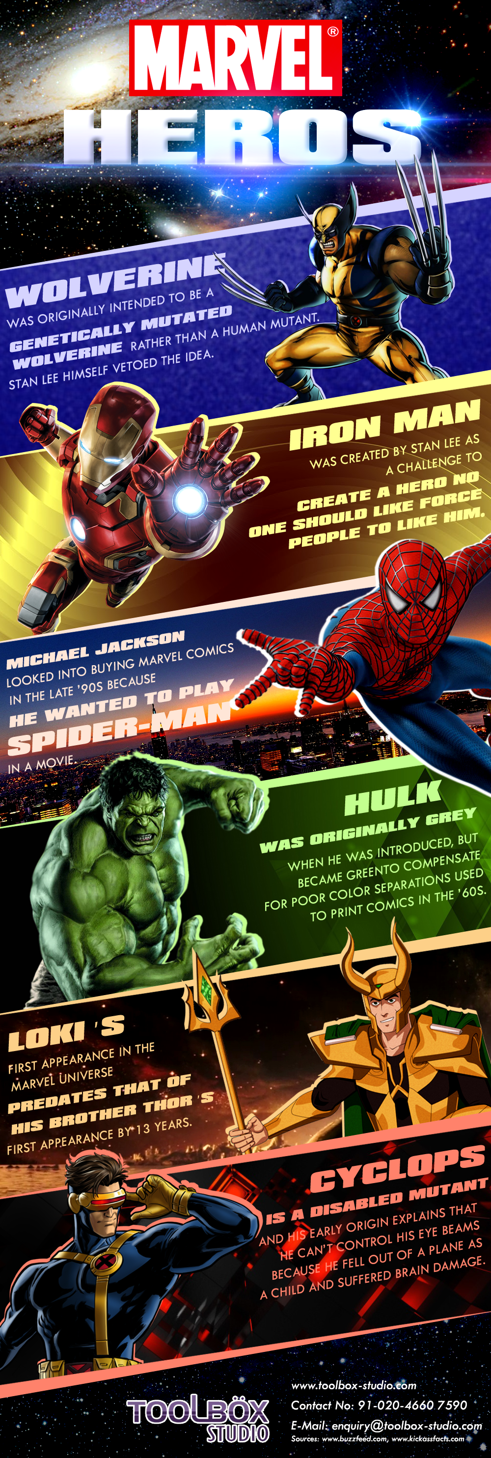 Facts about the Marvel Heros!